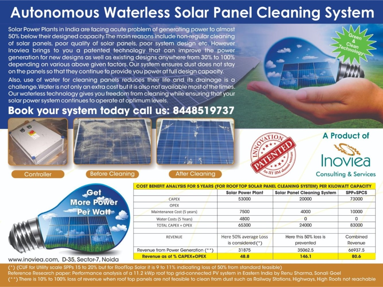 Waterless Solar Cleaning
